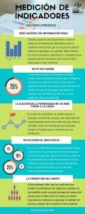LECCIONES APRENDIDAS MEDICIÓN DE INDICADDORES