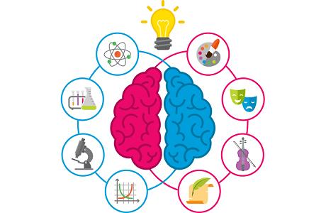 Recursos necesarios para la gestión del conocimiento