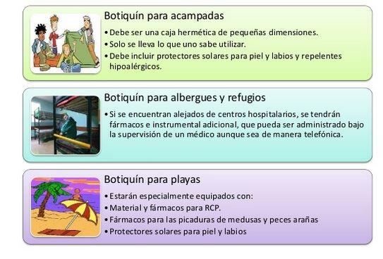 Tipos de botiquín de primeros auxilios