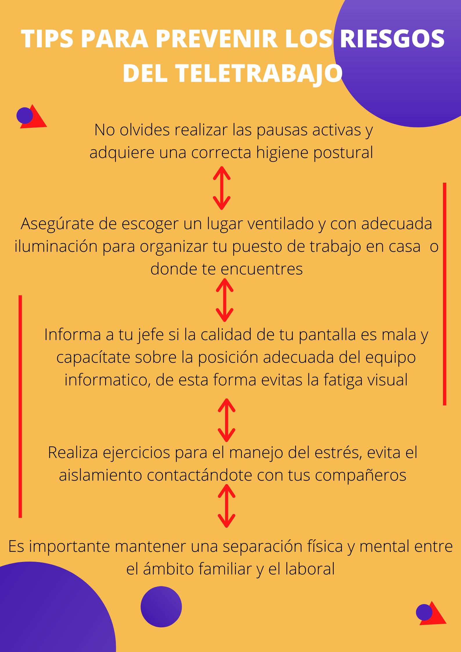 TIPS RIESGOS TELETRABAJO