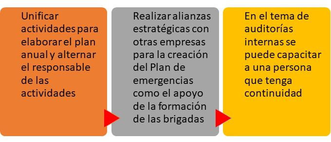 Estrategias MiPymes