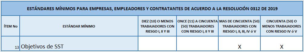 Objetivos Res 0312