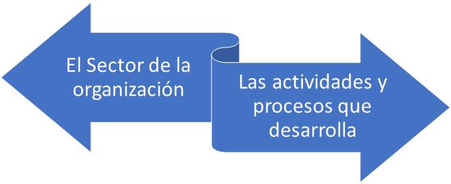 Análisis Sector