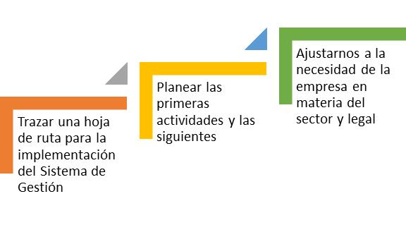 Importancia MRL.
