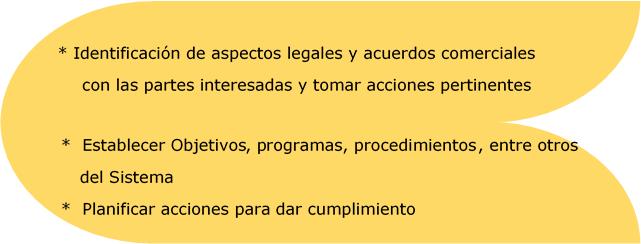 Aspectos MRL