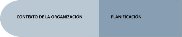 Estructura ISO