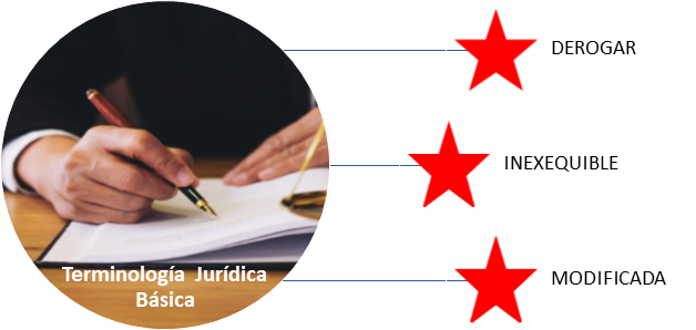Terminología Jurídica