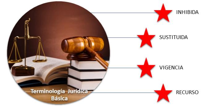 Terminología Jurídica 3