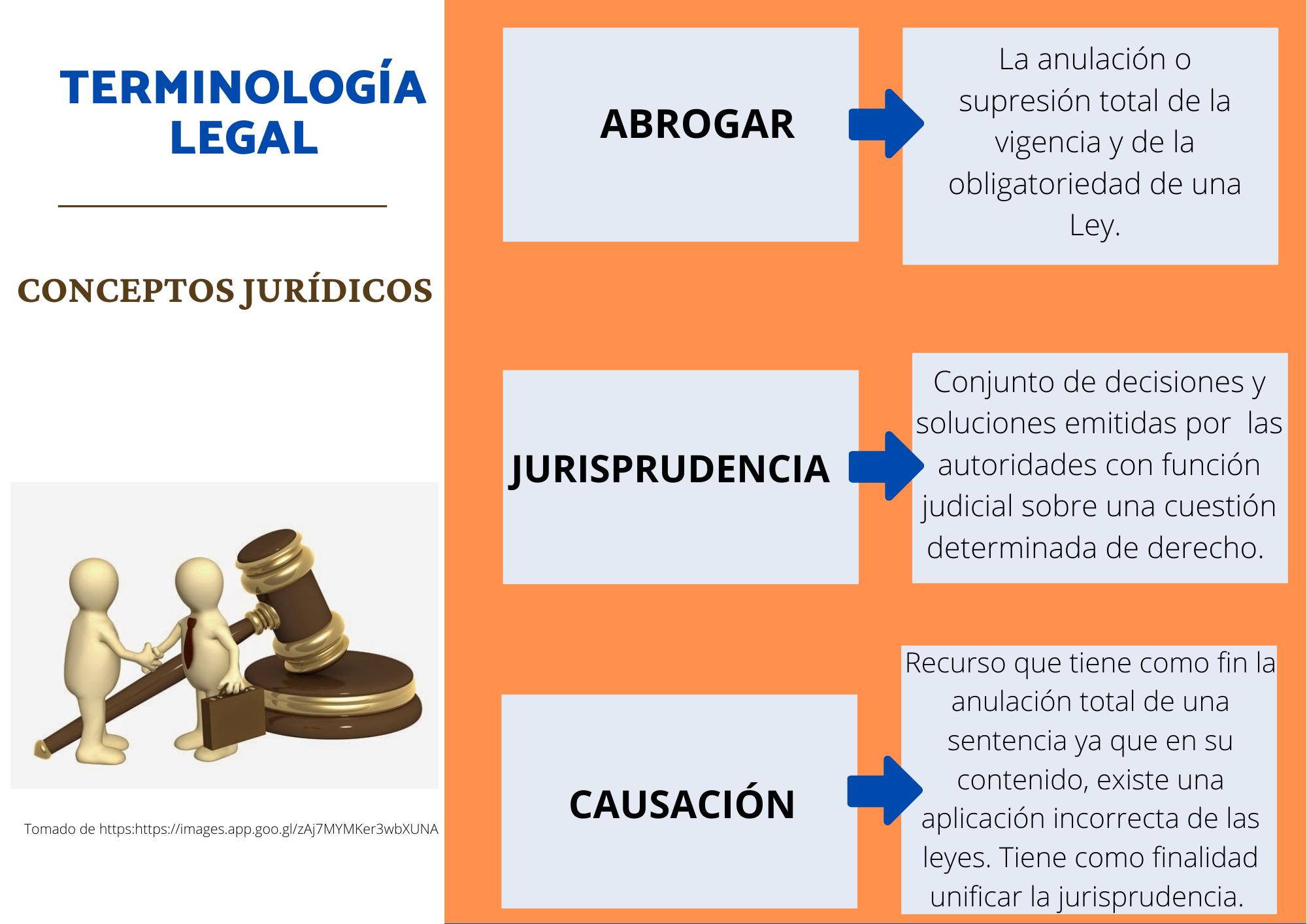 Terminología legal2