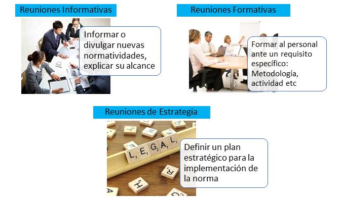 Tipos de reuniones para evaluar la matriz legal