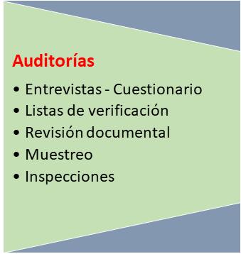 Herramientas auditoría matriz legal.