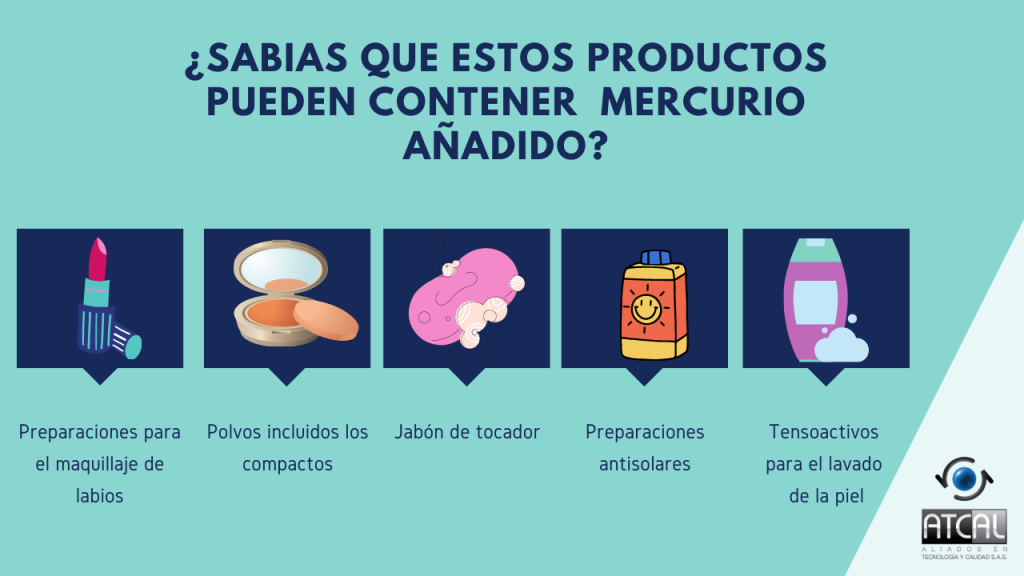 Productos que pueden contener mercurio