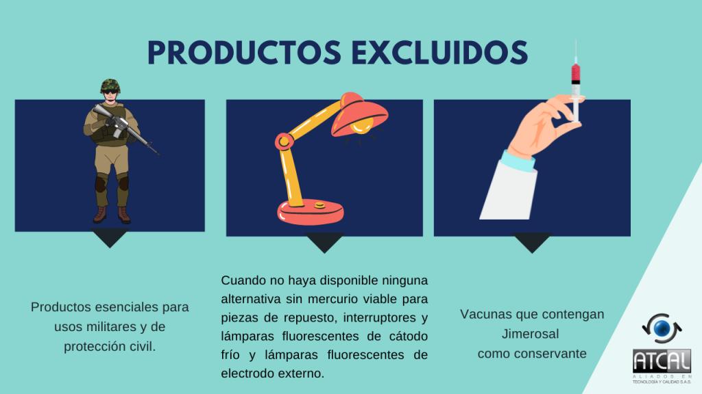 Productos excluidos en el decreto 419 de 2021