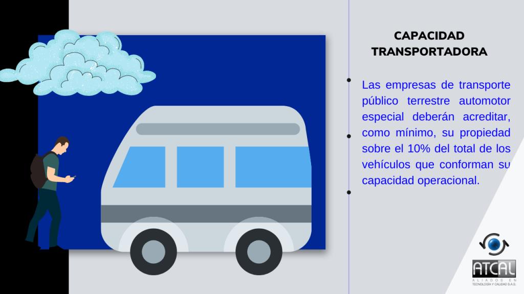 DECRETO 478 DE 2021: Capacidad transportadora.
