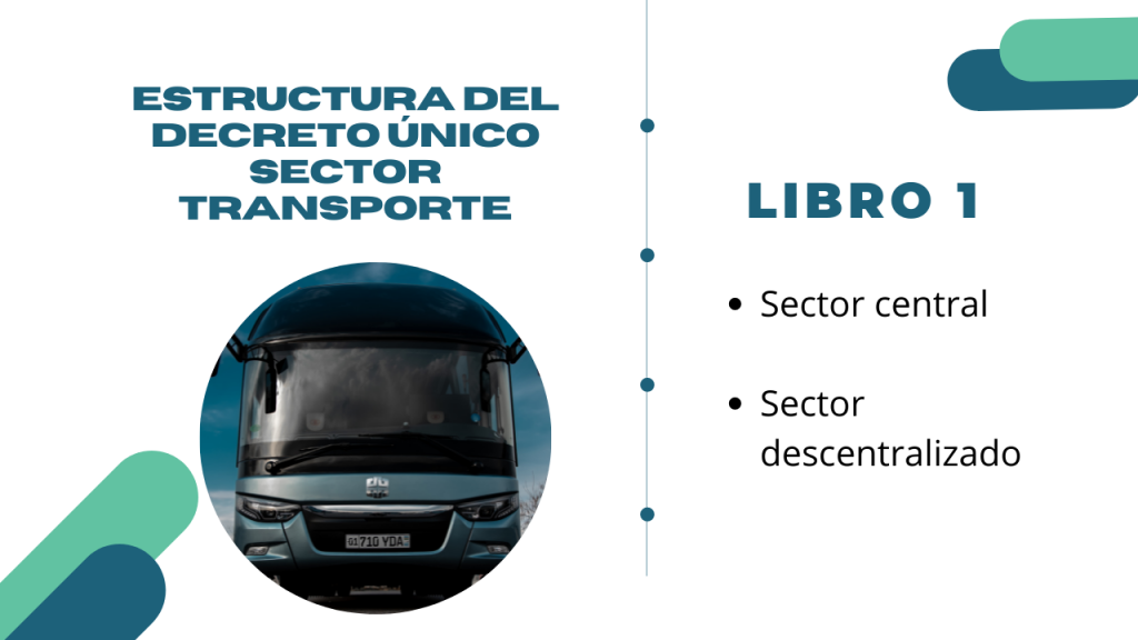 Estructura del Decreto Único del sector transporte- Libro 1