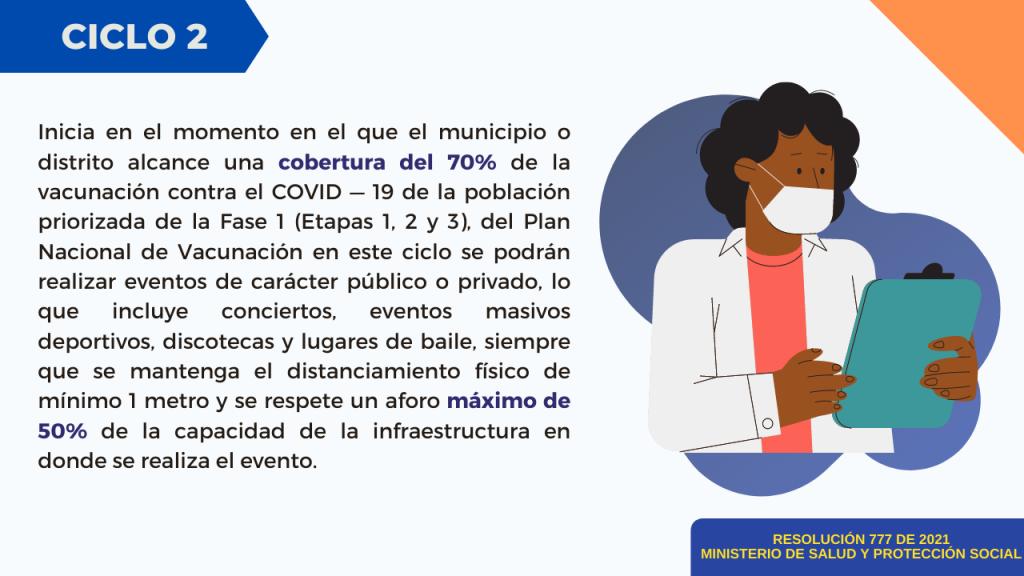 Resolución 777 de 2021 Criterios para el desarrollo de las actividades económicas, sociales y del estado CICLO 2