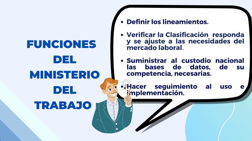 DECRETO 654 DE 2021 CLASIFICACIÓN ÚNICA DE OCUPACIONES PARA COLOMBIA -CUOC Funciones del ministerio de trabajo