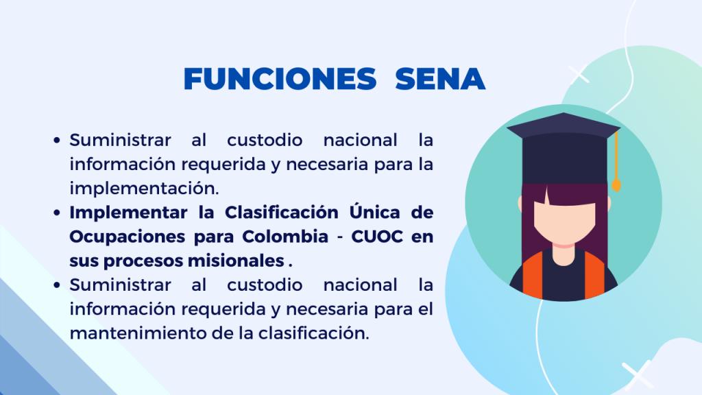 DECRETO 654 DE 2021 CLASIFICACIÓN ÚNICA DE OCUPACIONES PARA COLOMBIA -CUOC Funciones del SENA