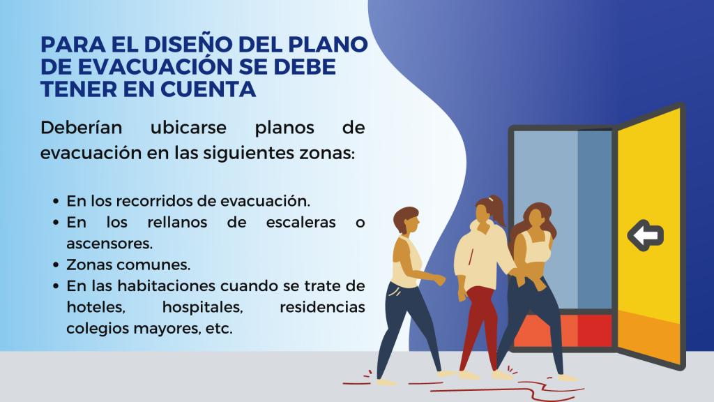 ¿Dónde ubicar los planos de evacuación?