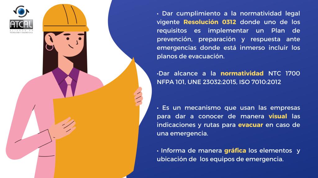 PLANO DE EVACUACIÓN DE EMERGENCIAS- Importancia