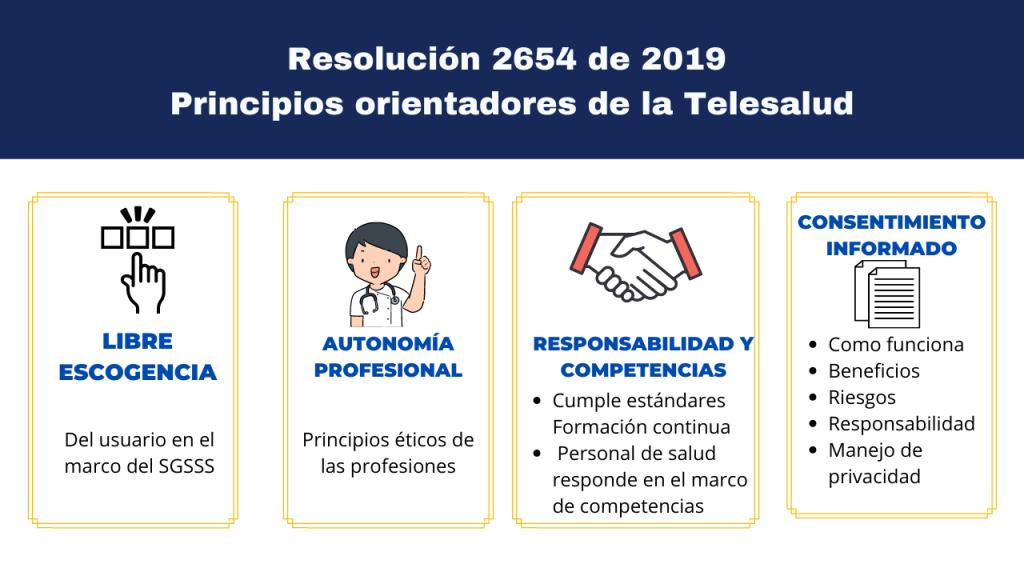 RESOLUCIÓN 2654 DE 2019 Principios orientadores de la TELESALUD