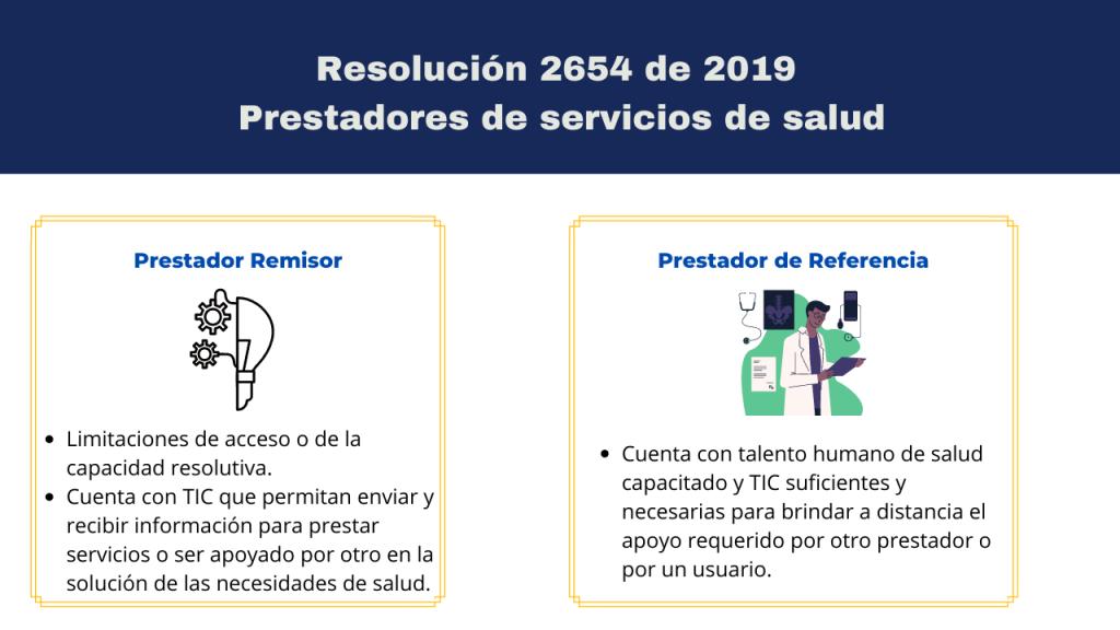 RESOLUCIÓN 2654 DE 2019 Prestadores de servicios de TELESALUD