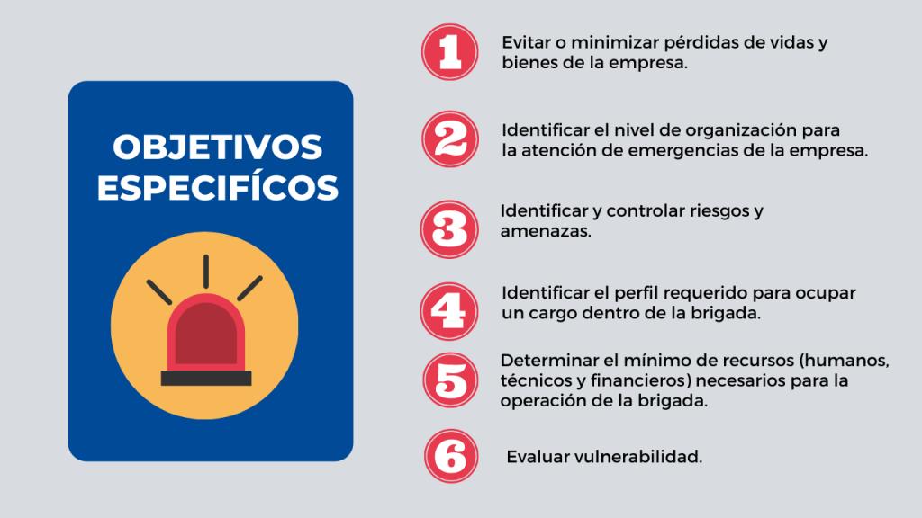 Objetivos específicos de las brigadas de emergencia