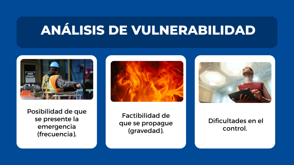 Análisis de vulnerabilidad